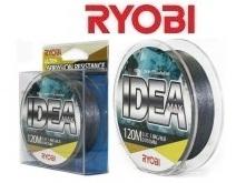 Ryobi Rhea 8